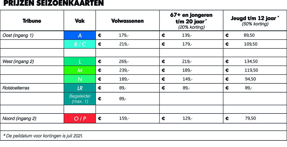 HS_Tabel_prijzen seizoenkaarten 2021 max edit 15682.jpg