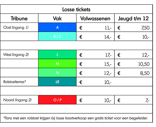 LosseTickets1617.jpg