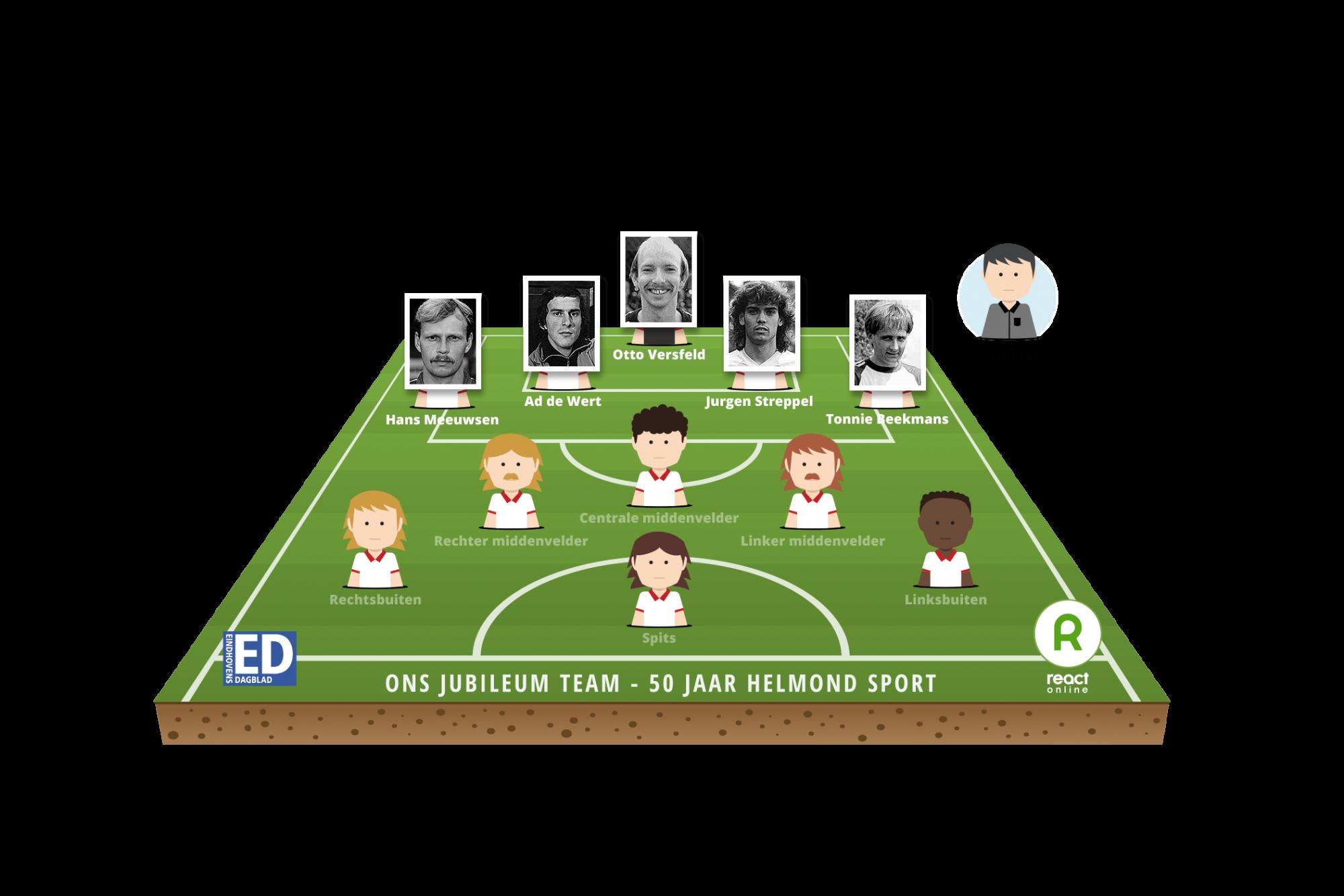 spelers-verdediging-1.png