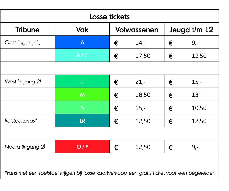plattegrond_prijzen_v5 2021 Losse tickets.jpg